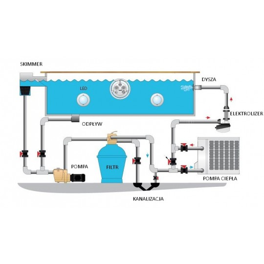 Chemoform pH Plus do basenu w płynie - opak. 25l