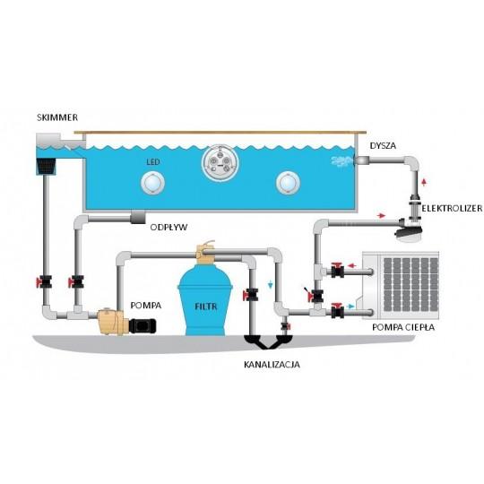 Chemoform Chemochlor płynny  - chlor w płynie do basenu - opak. 25 kg, 35 kg