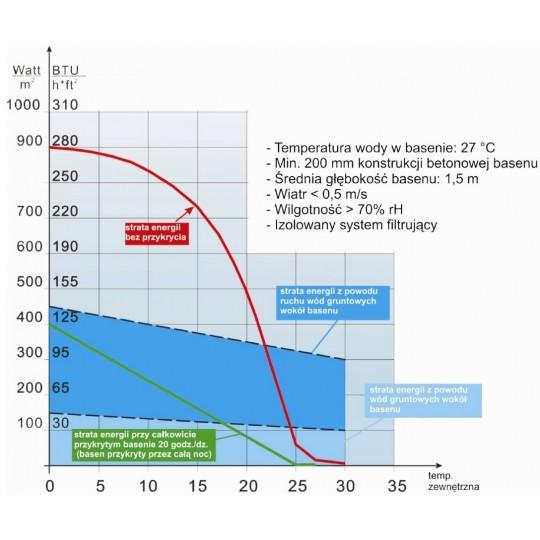 Bayrol ChloriLiquide - chlor do basenu w płynie - opak. 35 kg