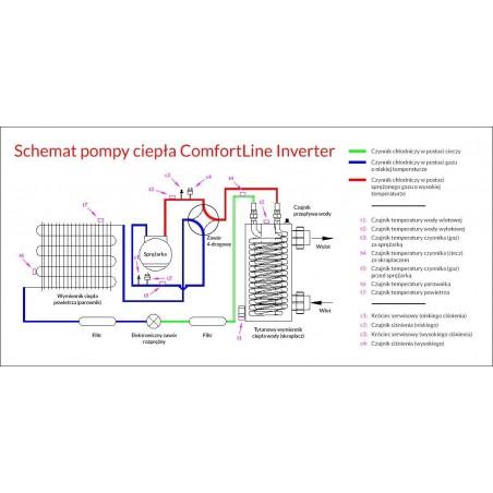 HTH Aromat SPA - kwiat owoców cytrusowych 200ml