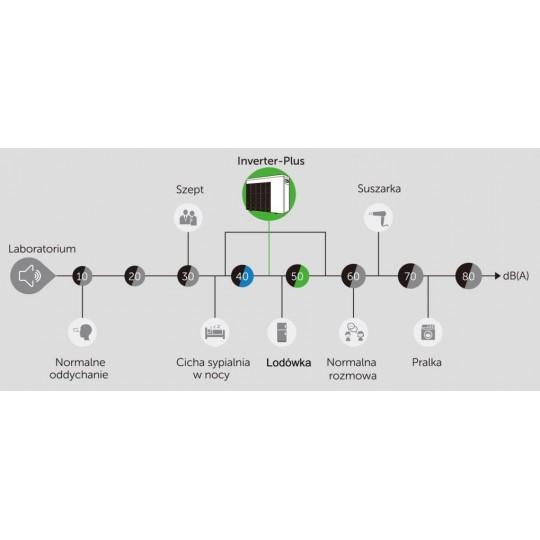 Bayrol BayroSoft Light - aktywny tlen płynny - opak. 22 kg OPIS