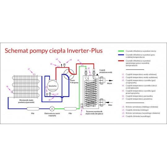 Zapachy do Sauny Lacoform Owoce Zielone - opak. 1l, 3l, 10l