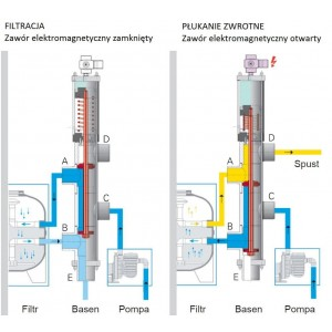 HTH Tabletki utleniające 20 g - aktywny tlen do basenu - opak. 1 kg